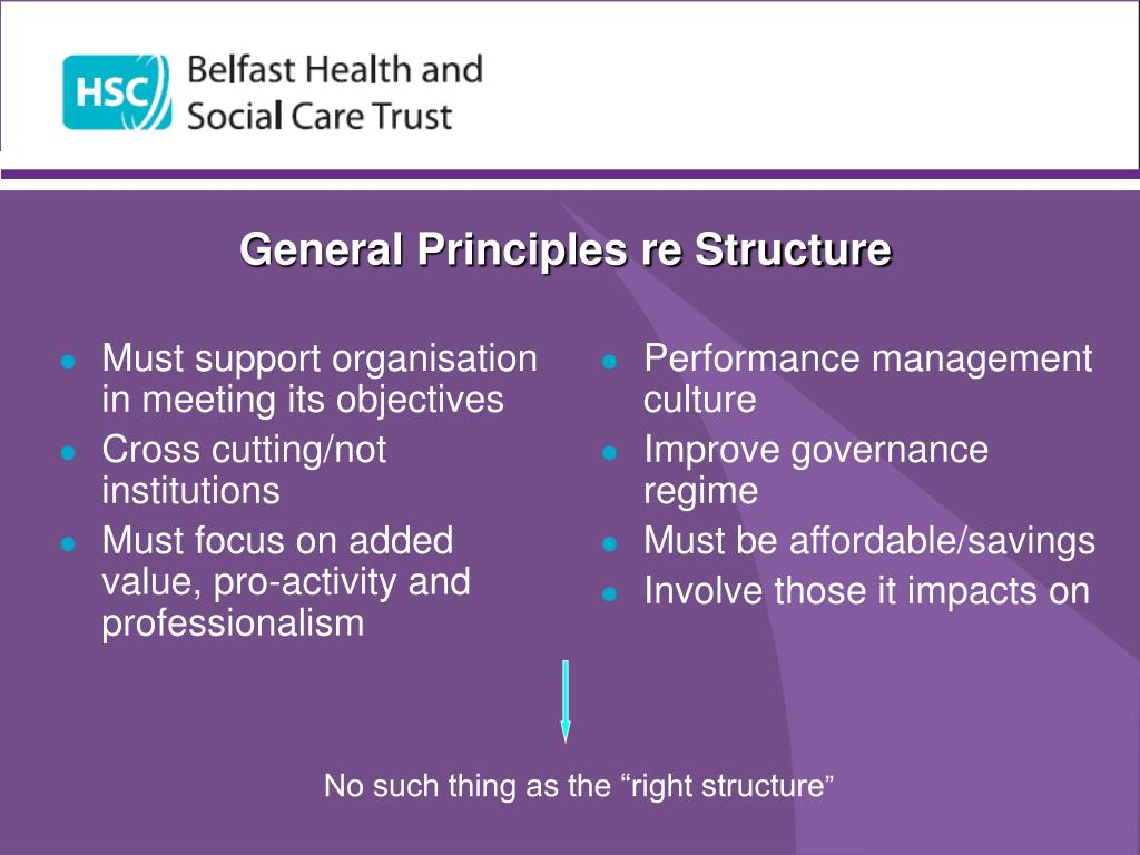 Must support organisation in meeting its objectives