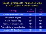 specific strategies to improve eol care in icus national icu director survey