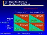 cigarette advertising as a prisoner s dilemma