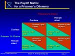 the payoff matrix for a prisoner s dilemma