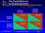 the payoff matrix for an advertising game