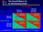 the payoff matrix for an advertising game10