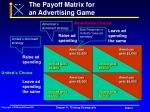 the payoff matrix for an advertising game8