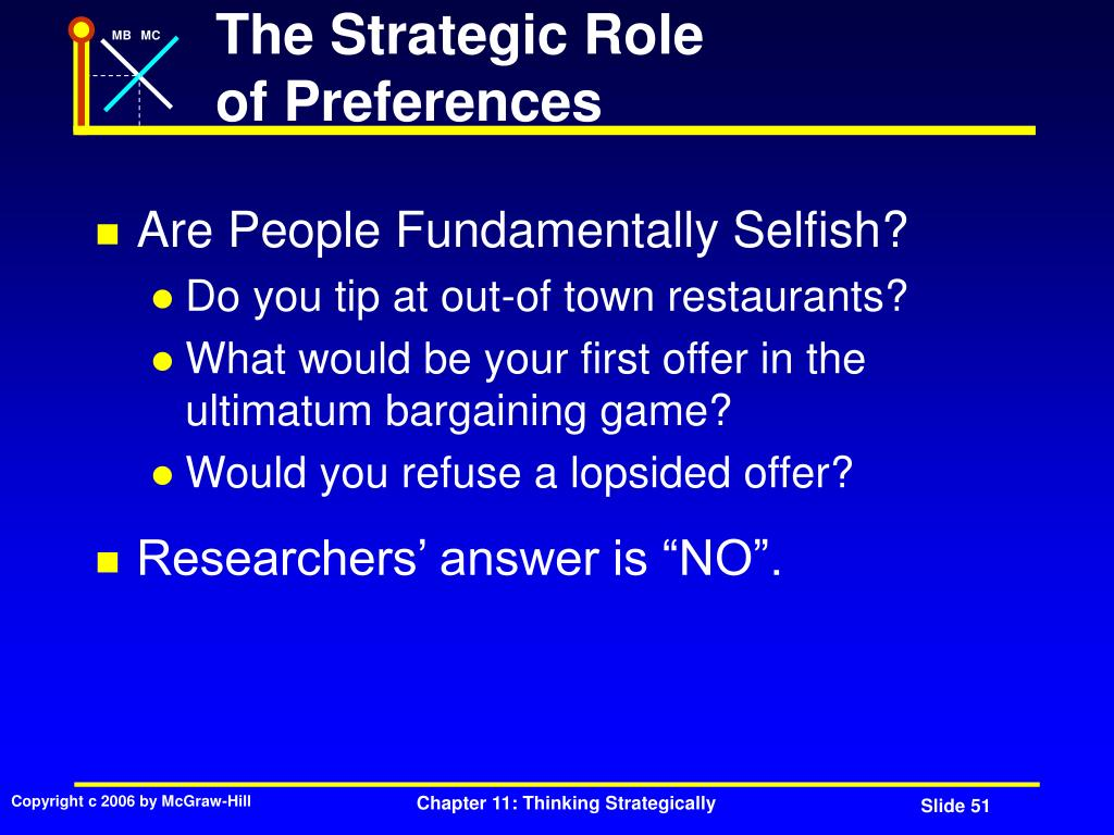 The Strategic Role