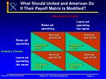 what should united and american do if their payoff matrix is modified