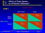 which of these games is a prisoner s dilemma