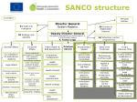 sanco structure