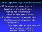 diatom deposition lags insolation maximum