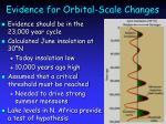 evidence for orbital scale changes