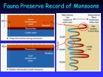 fauna preserve record of monsoons