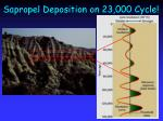 sapropel deposition on 23 000 cycle22