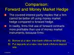 comparison forward and money market hedge