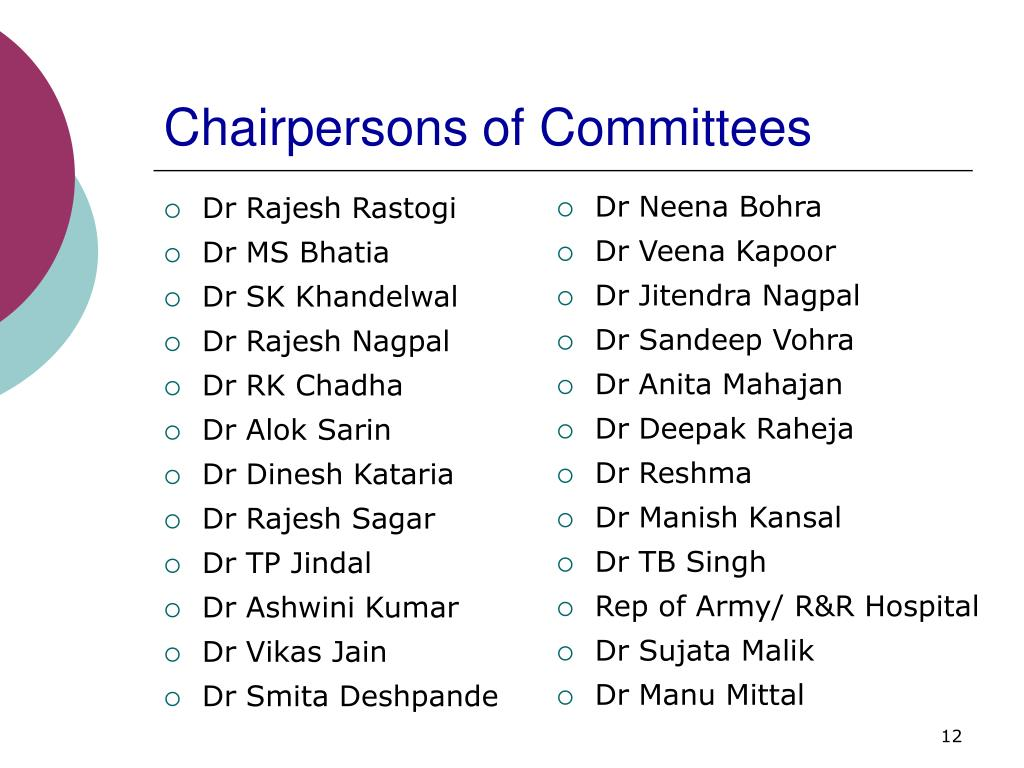 Chairpersons of Committees