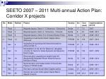 seeto 2007 2011 multi annual action plan corridor x projects