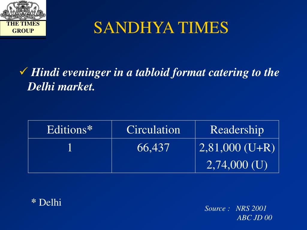 SANDHYA TIMES