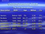 understanding them the six generations