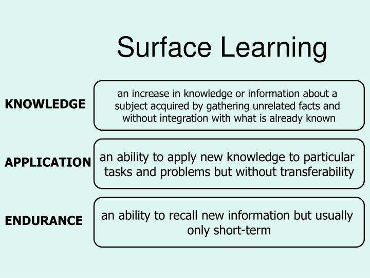 Surface Learning