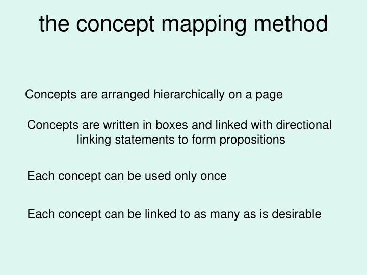 the concept mapping method
