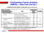 confirmatory factor analysis amos data from survey 1