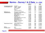 norms survey 1 2 data n 584