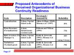 proposed antecedents of perceived organizational business continuity readiness