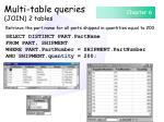 multi table queries join 2 tables
