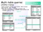 multi table queries join 3 tables74