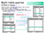multi table queries join 3 tables75