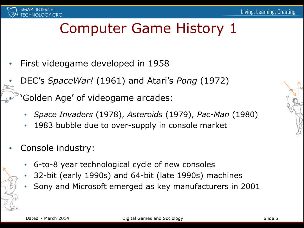 Computer Game History 1