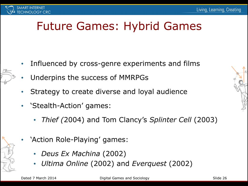 Future Games: Hybrid Games