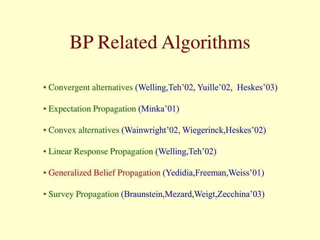 BP Related Algorithms
