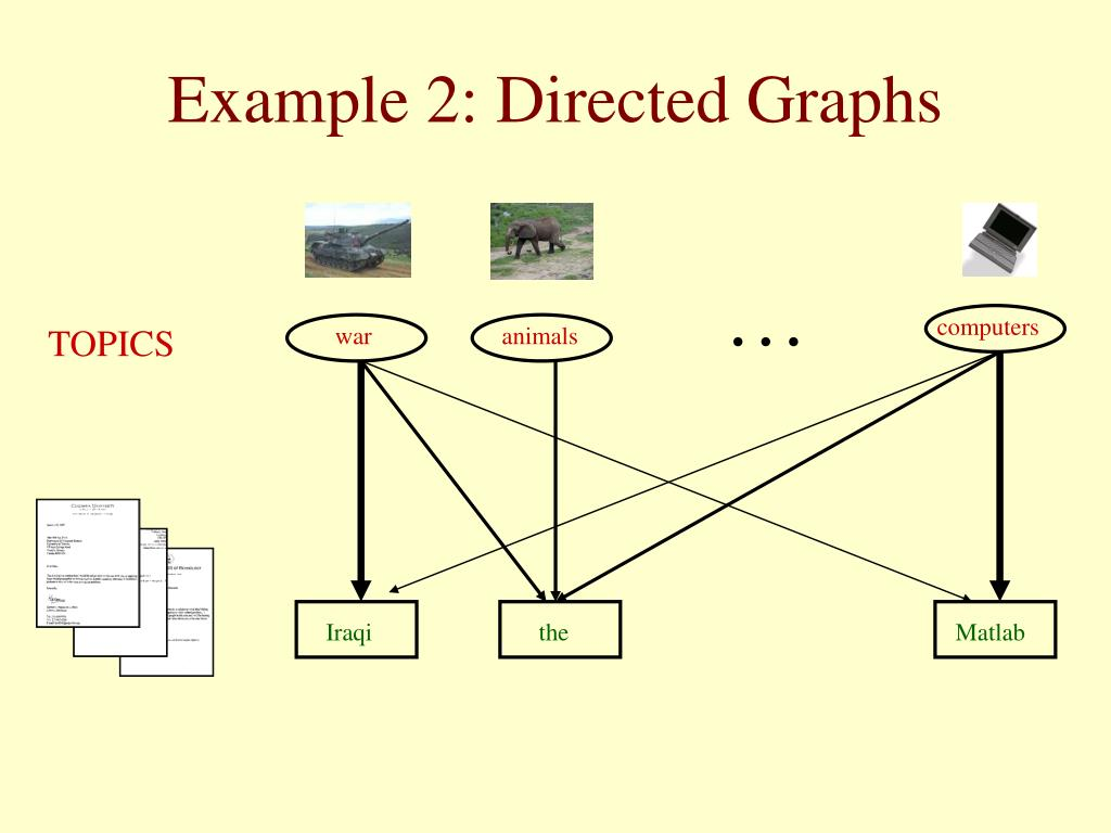 Example 2: Directed Graphs