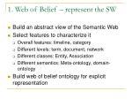 1 web of belief represent the sw