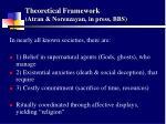 theoretical framework atran norenzayan in press bbs