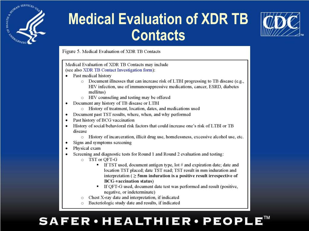 Medical Evaluation of XDR TB Contacts