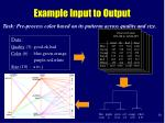example input to output