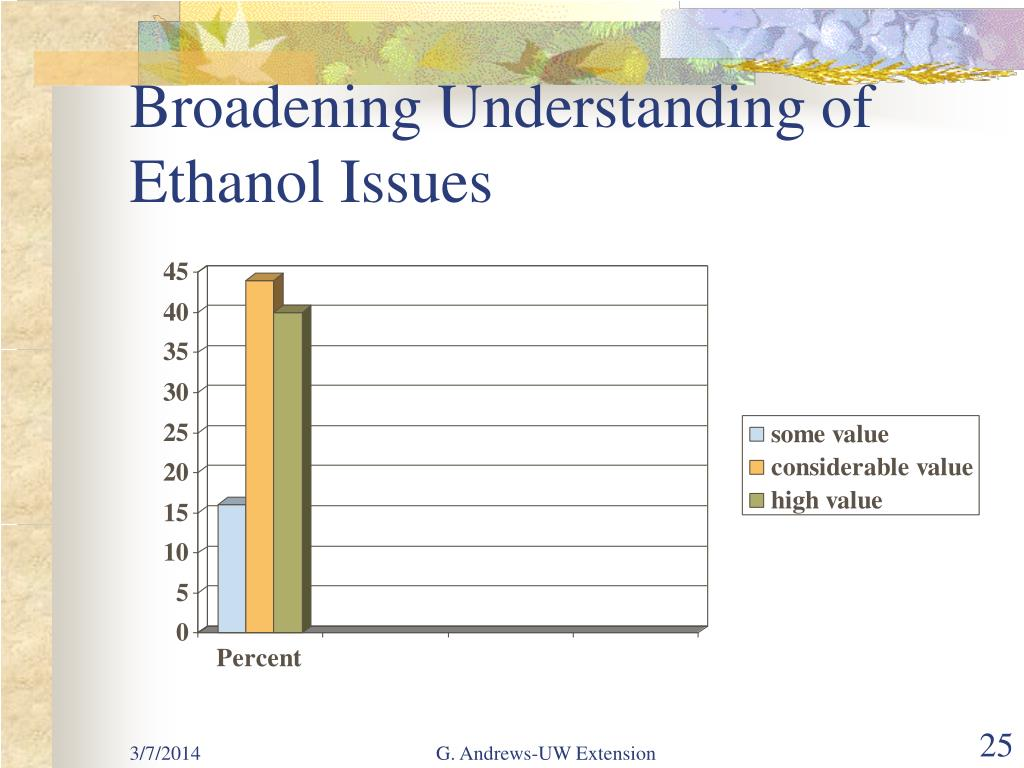 Broadening Understanding of Ethanol Issues