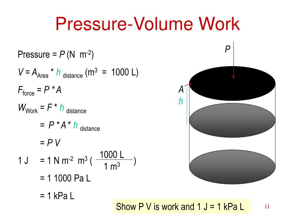 Pressure-Volume Work