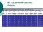 the government spending multiplier13