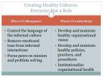 creating healthy cultures everyone has a role