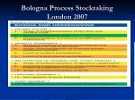 bologna process stocktaking london 2007
