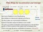 ffag rings for acceleration and storage