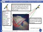 inter sensor comparisons raining conditions