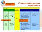 evidence guide for entry requirements