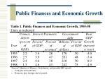 public finances and economic growth