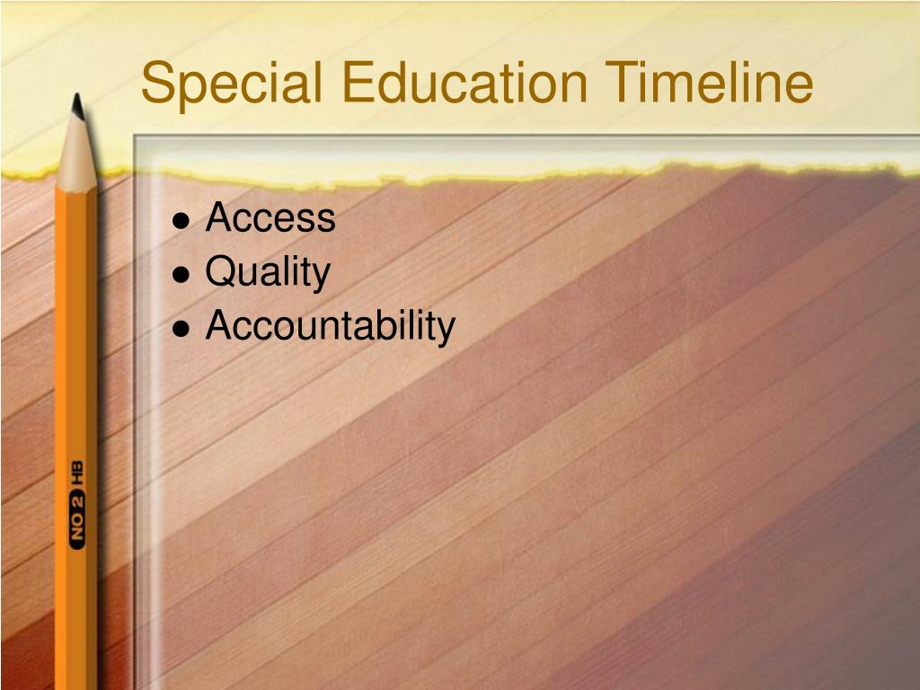 Special Education Timeline