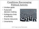 conditions encouraging political activity