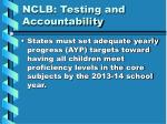 nclb testing and accountability