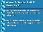 when schools fail to meet ayp