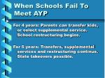 when schools fail to meet ayp10